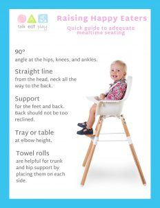 A helpful highchair chart (Overcoming My Solid Feeding Fears: A Journey of an Anxious Mom Andrea Wood & Cindy Herde Contributors Miami Mom Collective)
